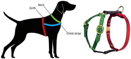 how to measure harness h7